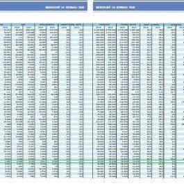 europromos azienda top 500